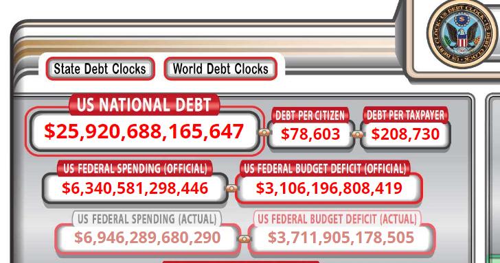 State debt clocks and world debt clocks